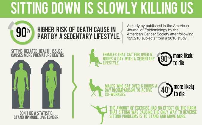 sitting-down-all-day-at-work-is-killing-us-why-you-should-use-a-sit-to-stand-desk-table